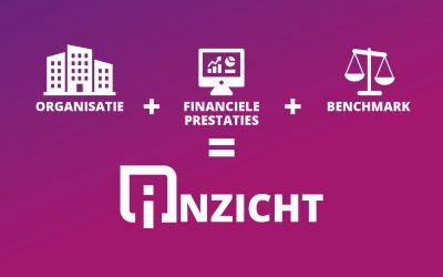 Organisatie + financiële prestaties + benchmark = inzicht